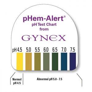 pHem-Alert